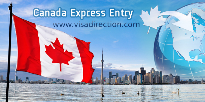 Comprehensive ranking system (CRS) – Express Entry Canada
